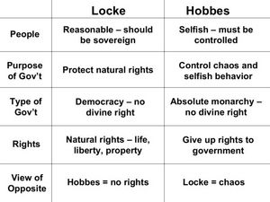 hobbes vs locke 3 essay Thomas hobbes vs john locke thomas hobbes and john locke were to philosophers with opposing opinions on human nature and the state of nature locke saw.