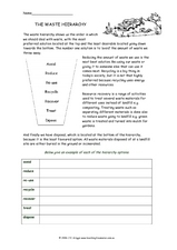 The Waste Hierarchy Worksheet