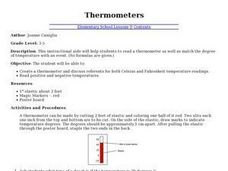 Thermometers Lesson Plan