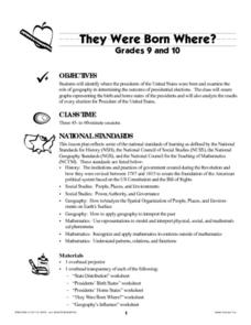 They Were Born Where? Lesson Plan