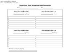 Things I Know About Generational Music Worksheet