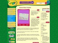 Thomas Edison Timeline Lesson Plan