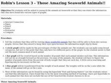 Those Amazing Seaworld Animals Lesson Plan