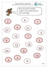 Three Times Table Worksheet