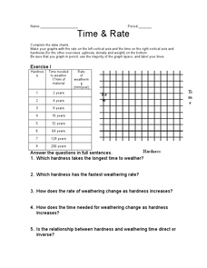 Time and Rate Worksheet