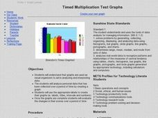 Timed Multiplication Test Graphs Lesson Plan