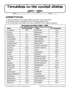 Tornadoes in the United States Worksheet