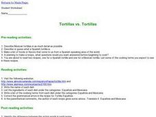 Tortillas vs. Tortillas Lesson Plan