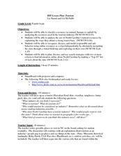 Tourism in North Carolina Lesson Plan