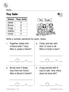 Toy Sale- Writing Number Sentence and Using a Data Table Enrichment Worksheet Worksheet
