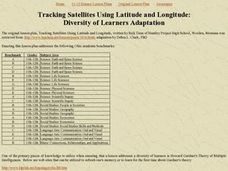 Tracking Satellites Using Latitude and Longitude Lesson Plan