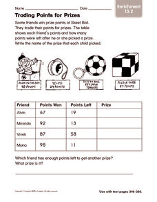 Trading Points for Prizes: Enrichment Worksheet