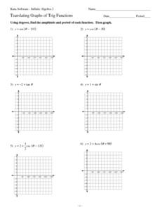 Translating Graphs of Trig Functions Worksheet