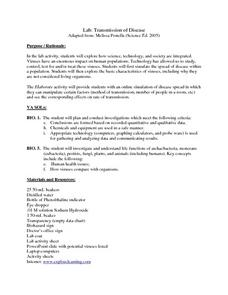 Transmission of Disease Lesson Plan