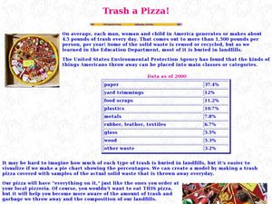 Trash a Pizza! Lesson Plan