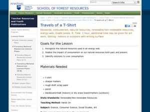 Travels of a T-Shirt Lesson Plan