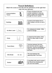 Trench Definitions Worksheet