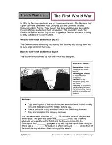 Trench Warfare in World War I Worksheet