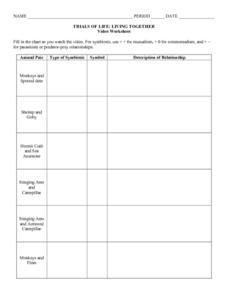 symbiosis worksheet - Termolak