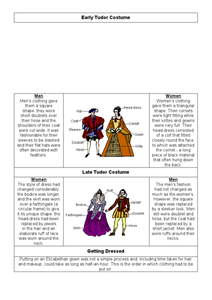 Tudor Costume Worksheet