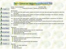 Twits-Character Web Lesson Plan
