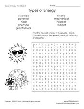 Types of Energy Word Search Worksheet