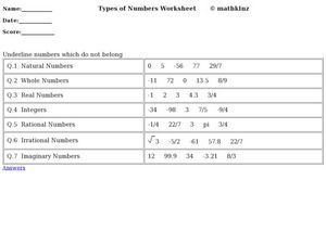 Types of Numbers 5th - 6th Grade Worksheet | Lesson Planet