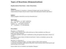 Types of Reactions (Demonstration) Lesson Plan