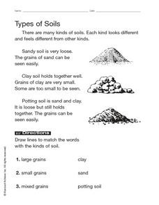 Types of Soils Worksheet