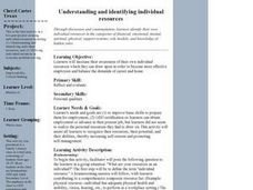 Understanding and Identifying Individual Resources Lesson Plan