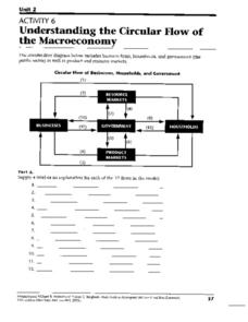 Understanding the Circular Flow of the Macroeconomy Worksheet