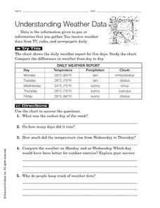Understanding Weather Data Worksheet