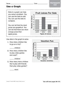 Use a Graph: Homework Worksheet