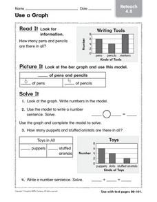 Use a Graph Reteach 4.8 Worksheet