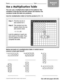 Use a Multiplication Table Worksheet