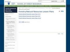 Use of the Forest in the Economic Evolution of Oakville, Pennsylvania Lesson Plan