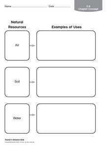 Uses of Natural Resources Worksheet