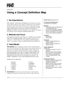 Using a Concept Definition Map Lesson Plan