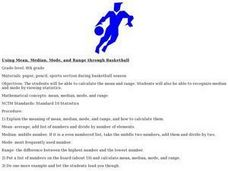Using Mean, Median, Mode, and Range through Basketball Lesson Plan