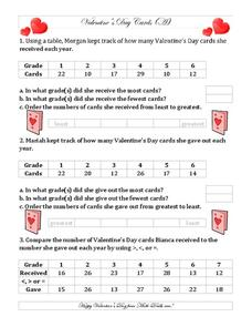 Valentine's Day Ordering and Comparing (A) Worksheet