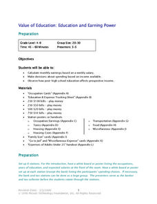 Value of Education:  Education and Earning Power Lesson Plan