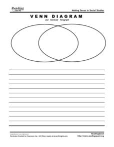 Venn Diagram and Summary Paragraph Worksheet