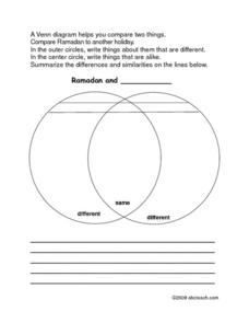 VENN DIAGRAM: COMPARING RAMADAN AND ANOTHER HOLIDAY Worksheet