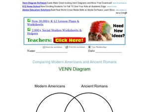 Venn Diagram: Modern Americans and Ancient Romans Worksheet