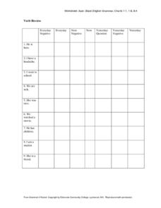 Verb Tense Review Chart Worksheet