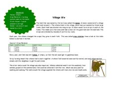Village Life Worksheet