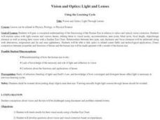 Vision and Optics: Light and Lenses Lesson Plan