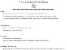 Visit to the Local Weather Station Lesson Plan