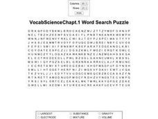 Vocab Science Chapter 1 Worksheet