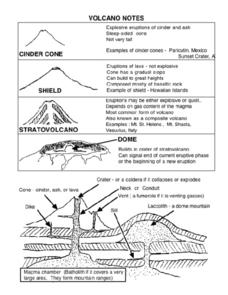 Volcano Notes Lesson Plan